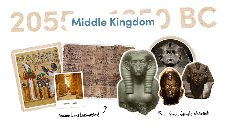 Highlights from the Middle Kingdom